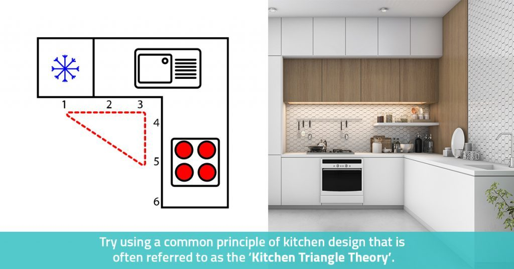 planning the design and layout of your kitchen space.